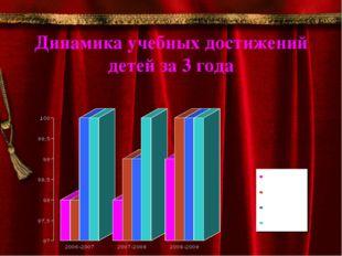 Динамика учебных достижений детей за 3 года
