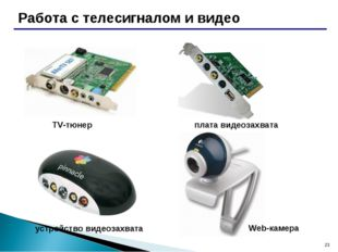 * Работа с телесигналом и видео TV-тюнер плата видеозахвата устройство видеоз