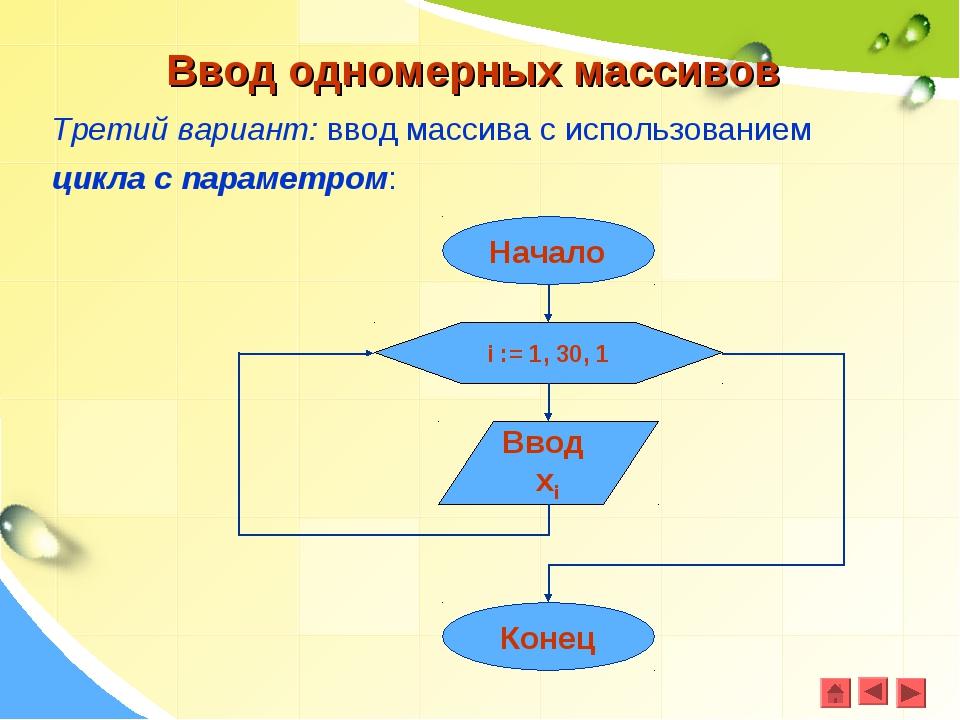 Ввод одномерных массивов Третий вариант: ввод массива с использованием цикла...