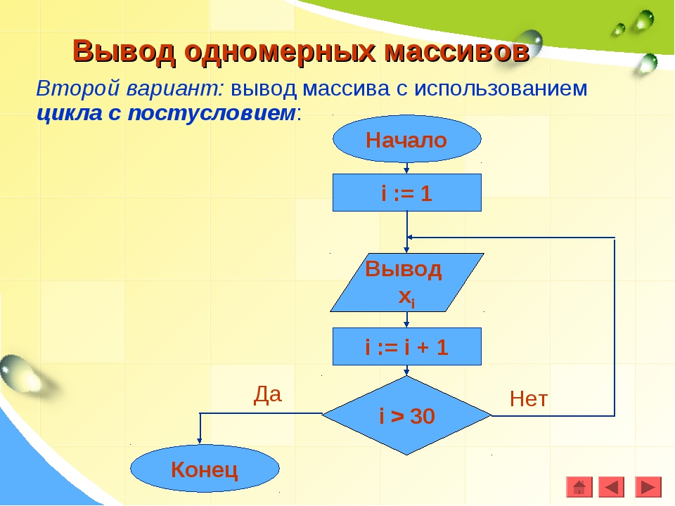 Вывод одномерных массивов Второй вариант: вывод массива с использованием цикл...