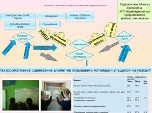 Рефлексия по внедрению и управлению изменениями в рамках всей школы Садвокасо