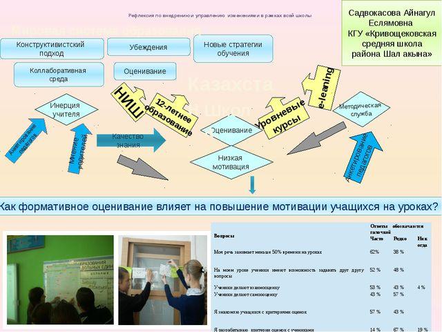 Рефлексия по внедрению и управлению изменениями в рамках всей школы Садвокасо...