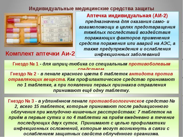 Аптечка индивидуальная (АИ-2) предназначена для оказания само- и взаимопомощи...