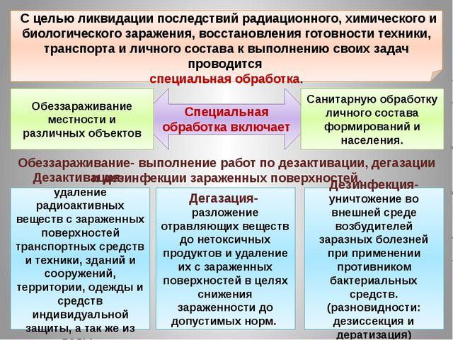С целью ликвидации последствий радиационного, химического и биологического з...