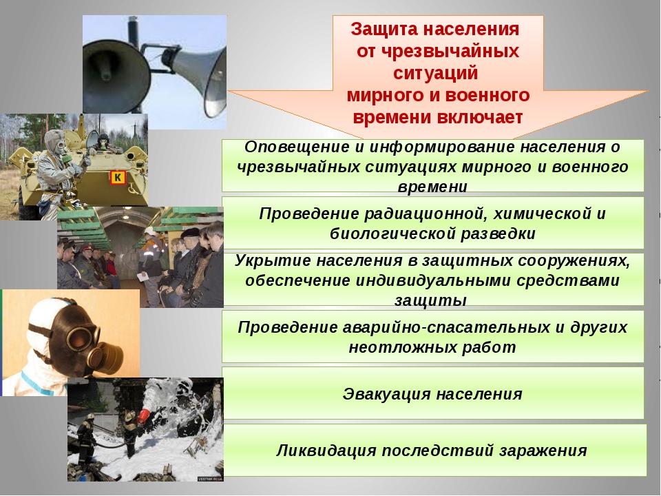 Защита населения от чрезвычайных ситуаций мирного и военного времени включает...