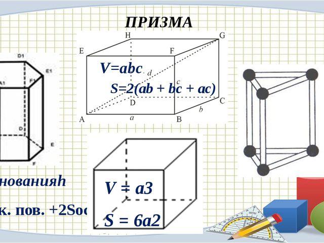 ПРИЗМА V = Sоснованияh S = Sбок. пов. +2Sосн V = a3 S = 6a2 V=abc. S=2(ab + b...