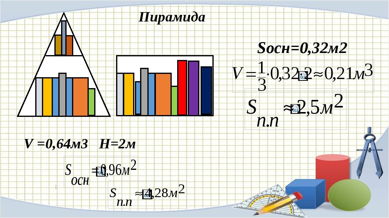 Пирамида : Sосн=0,32м2 V =0,64м3 Н=2м