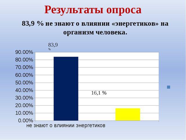 Результаты опроса 83,9 % не знают о влиянии «энергетиков» на организм человека.
