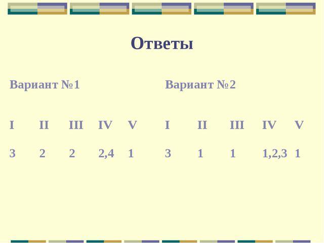 Ответы Вариант №1 IIIIIIIVV 3222,41 Вариант №2 IIIIIIIVV 311...
