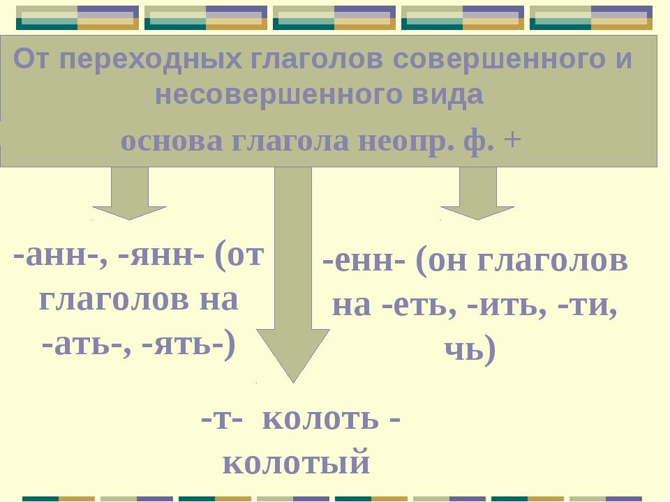 От переходных глаголов совершенного и несовершенного вида основа глагола неоп...
