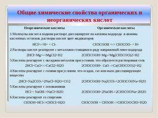 Общие химические свойства органических и неорганических кислот Неорганически