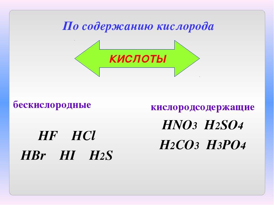 бескислородные HF HCl HBr HI H2S По содержанию кислорода кислородсодержащие H...