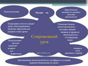 Целеполагание Мотивация Практическая значимость знаний и способов деятельност