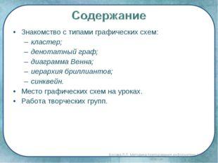 Знакомство с типами графических схем: кластер; денотатный граф; диаграмма Вен
