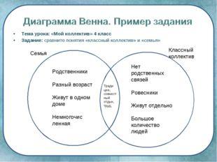 Тема урока: «Мой коллектив» 4 класс Задание: сравните понятия «классный колле