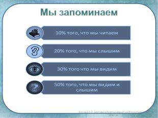 * Босова Л.Л. Методика преподавания информатики в 5-7 классах