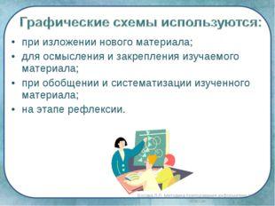 при изложении нового материала; для осмысления и закрепления изучаемого матер