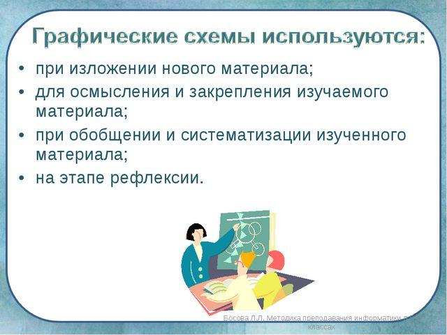 при изложении нового материала; для осмысления и закрепления изучаемого матер...
