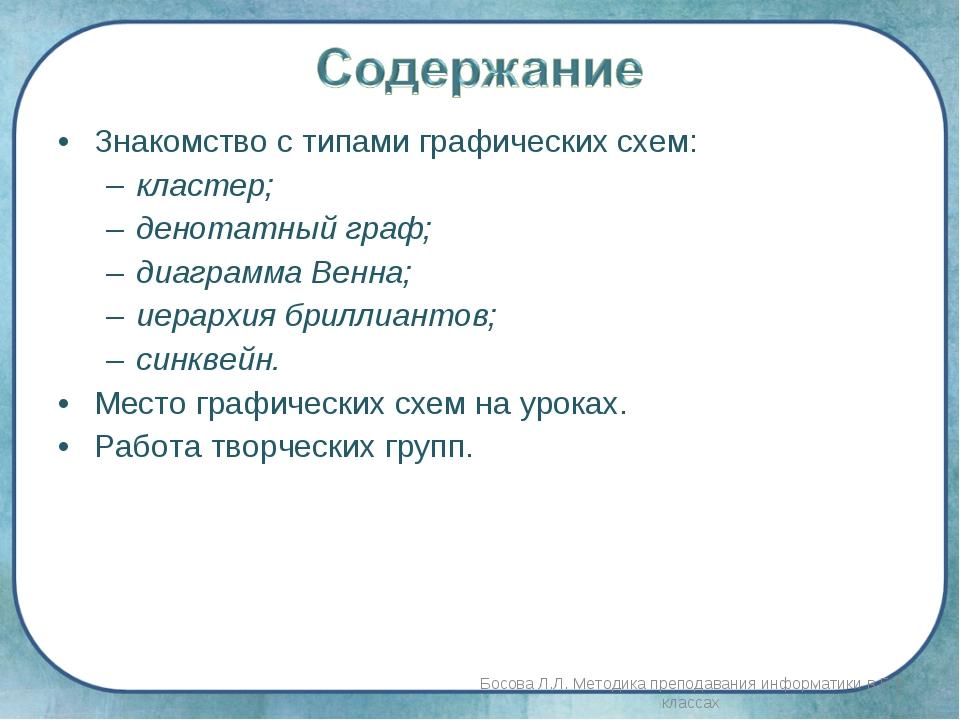 Знакомство с типами графических схем: кластер; денотатный граф; диаграмма Вен...