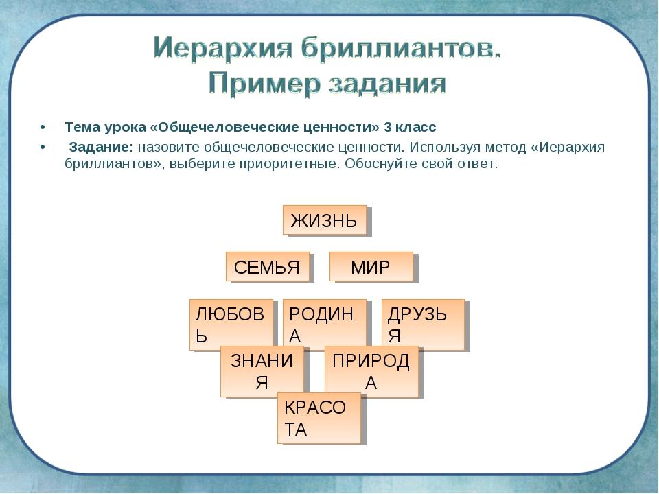 Тема урока «Общечеловеческие ценности» 3 класс Задание: назовите общечеловече...