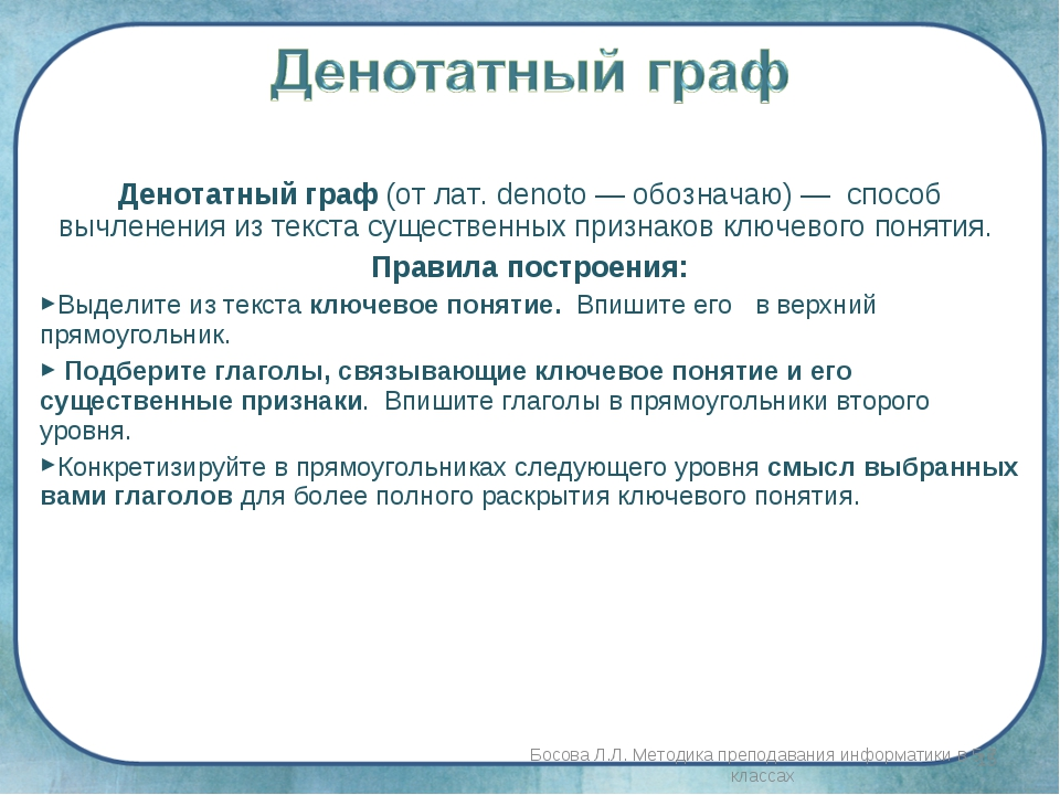 Денотатный граф (от лат. denoto — обозначаю) — способ вычленения из текста су...