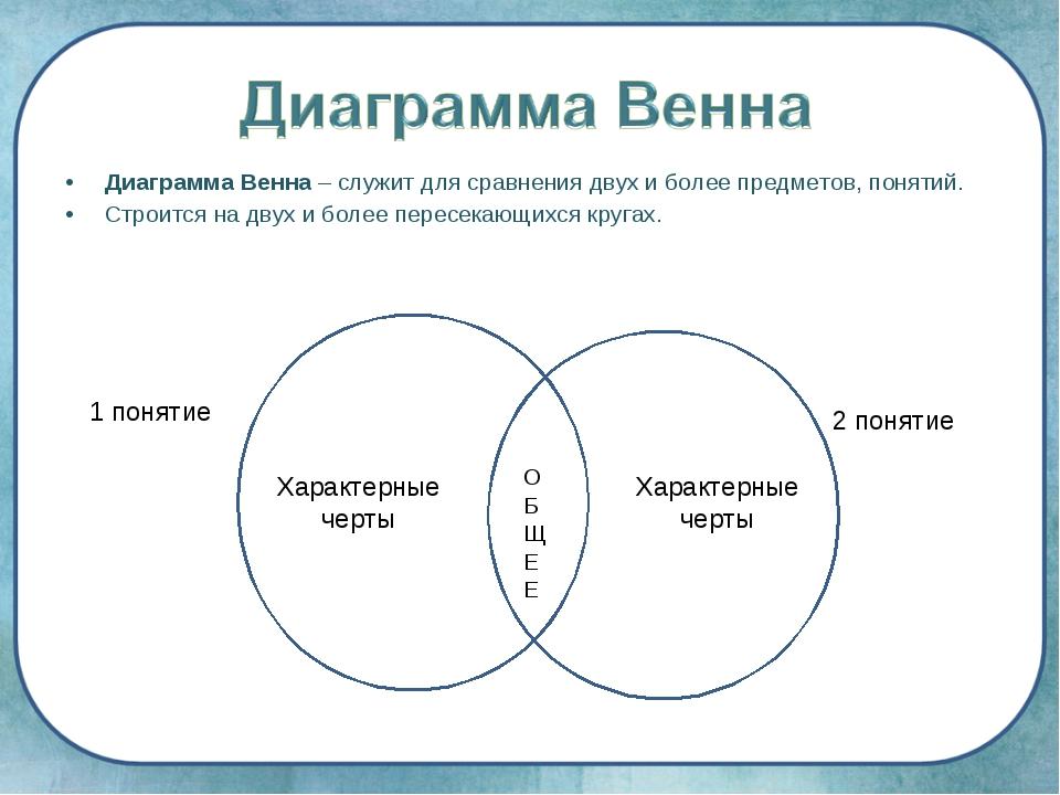 Диаграмма Венна – служит для сравнения двух и более предметов, понятий. Строи...
