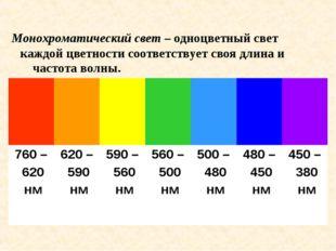 каждой цветности соответствует своя длина и частота волны. Монохроматический