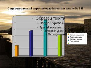 Социологический опрос по одарённости в школе № 548 Интеллектуальная Академиче