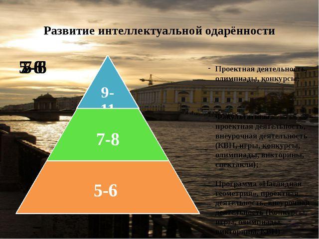 Развитие интеллектуальной одарённости Проектная деятельность, олимпиады, конк...