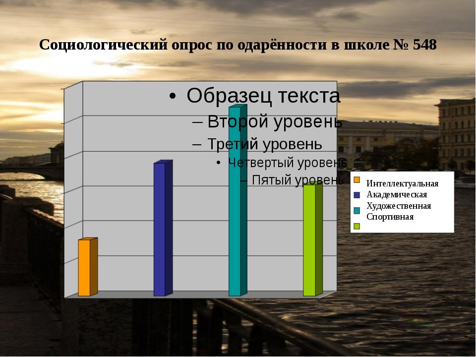 Социологический опрос по одарённости в школе № 548 Интеллектуальная Академиче...
