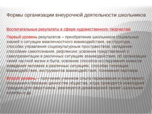 Формы организации внеурочной деятельности школьников Воспитательные результат