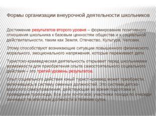 Формы организации внеурочной деятельности школьников Достижение результатов в