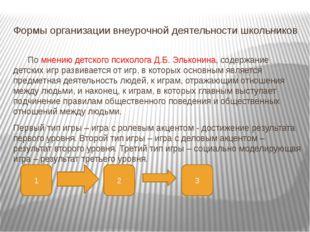 Формы организации внеурочной деятельности школьников По мнению детского психо