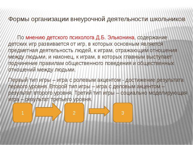 Формы организации внеурочной деятельности школьников По мнению детского психо...