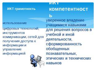 ИКТ грамотность использование цифровых технологий, инструментов коммуникации,