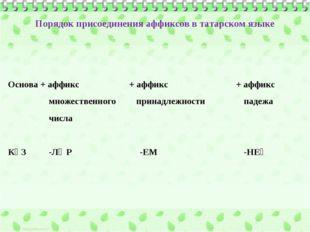 Порядок присоединения аффиксов в татарском языке   Основа + аффикс + аффикс