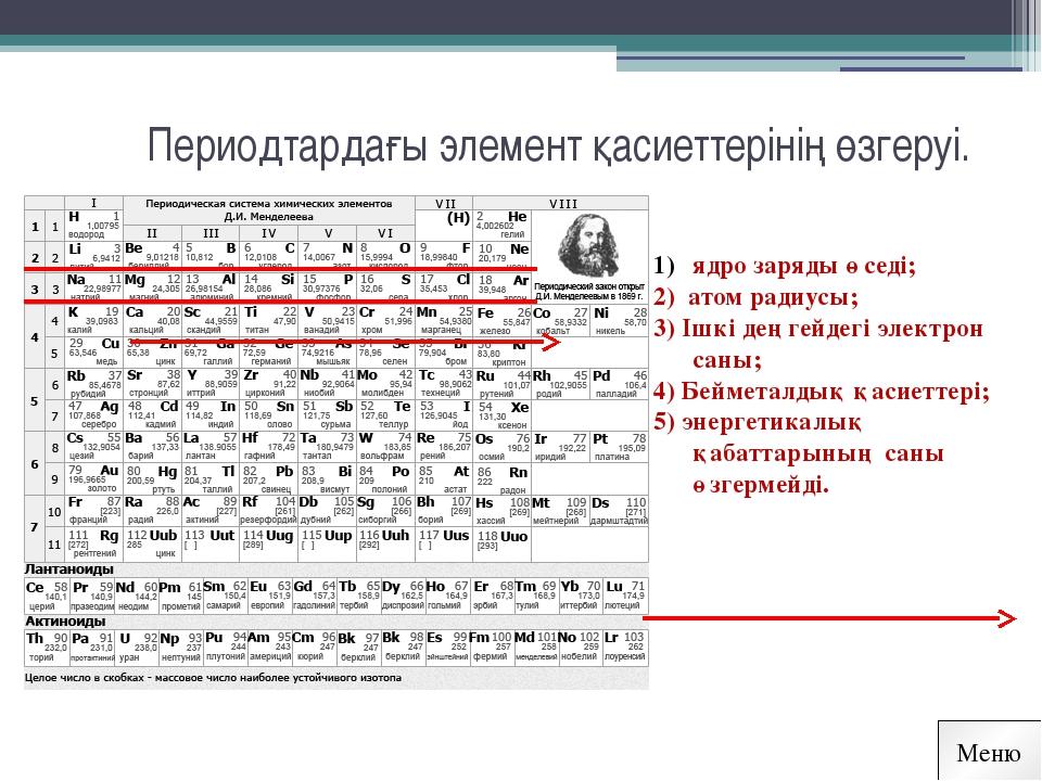 Периодтардағы элемент қасиеттерінің өзгеруі.