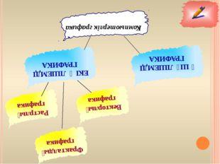 Растрлық графика Растрлық кескін дегеніміз – түрлі түсті нүктелердің (пиксел