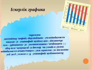 Көркемдік графика Графикалық кескін жасау және редакциялау үшін, мысалы, басп