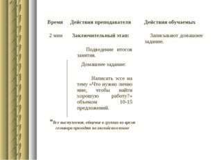 *Все выступления, общение в группах во время семинара проходят на английском