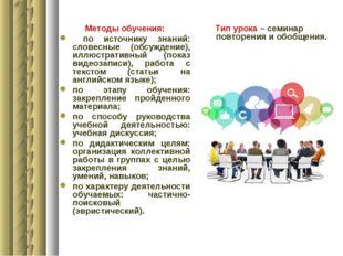 Методы обучения: по источнику знаний: словесные (обсуждение), иллюстративный