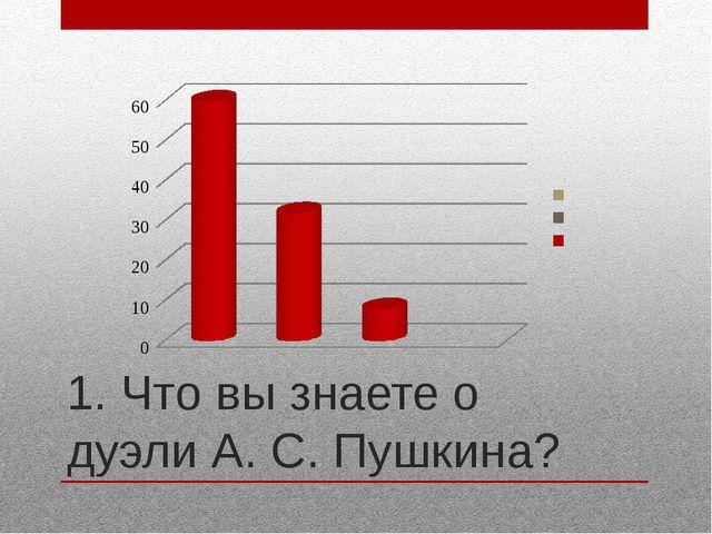 1. Что вы знаете о дуэли А. С. Пушкина?