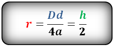 http://www-formula.ru/images/geometry/formula/circle_in_rhombus_formula.png