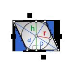 http://www-formula.ru/images/geometry/circle_in_rhombus.png