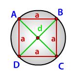 http://www-formula.ru/images/geometry/r_kvadrata.png