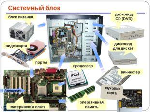 Системный блок блок питания видеокарта порты материнская плата процессор опе