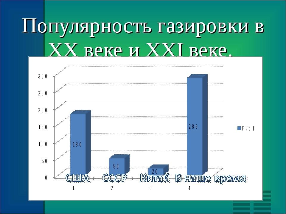 Популярность газировки в XX веке и XXI веке.