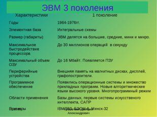 ЭВМ 3 поколения * Трошечкин Дмитрий Александрович Характеристики1 поколение