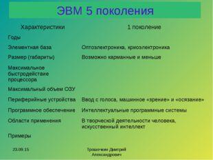 ЭВМ 5 поколения * Трошечкин Дмитрий Александрович Характеристики1 поколение