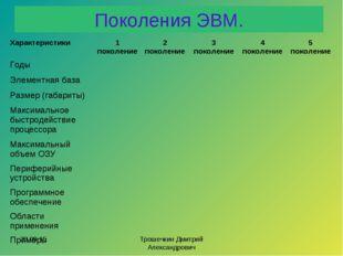 Поколения ЭВМ. * Трошечкин Дмитрий Александрович Характеристики1 поколение2